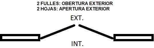OBERTURA EXT. 2fulles green pvc green alumini